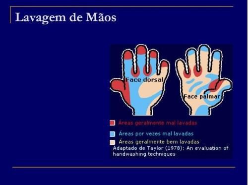 lavagem das mãos