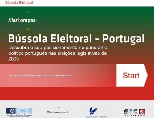 Bússola eleitoral
